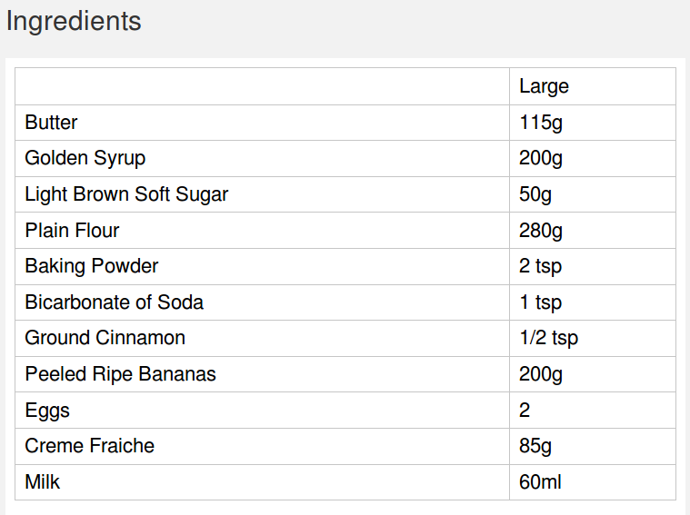 banana_bread_ingredients